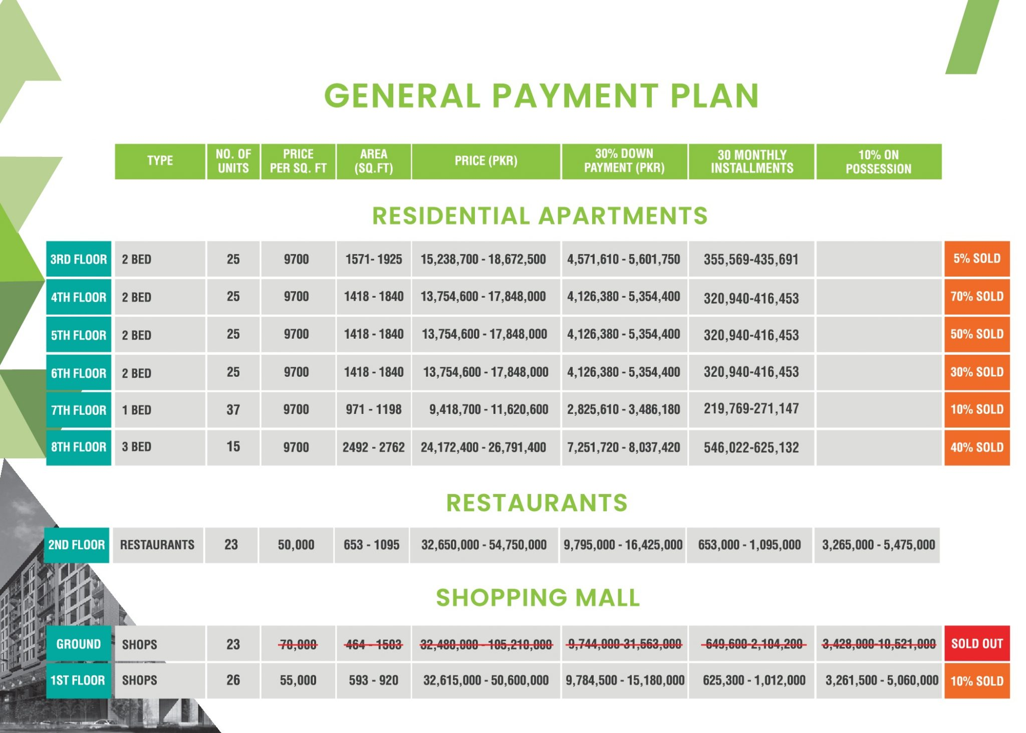 sky park one general payment plan