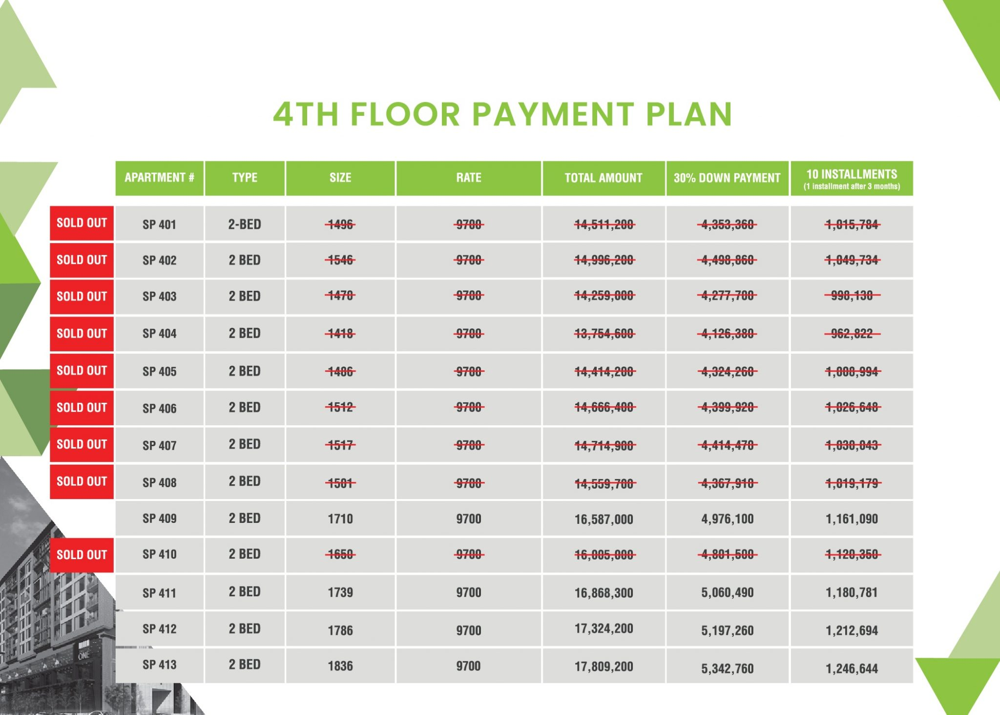 4th floor payment plan sky park one
