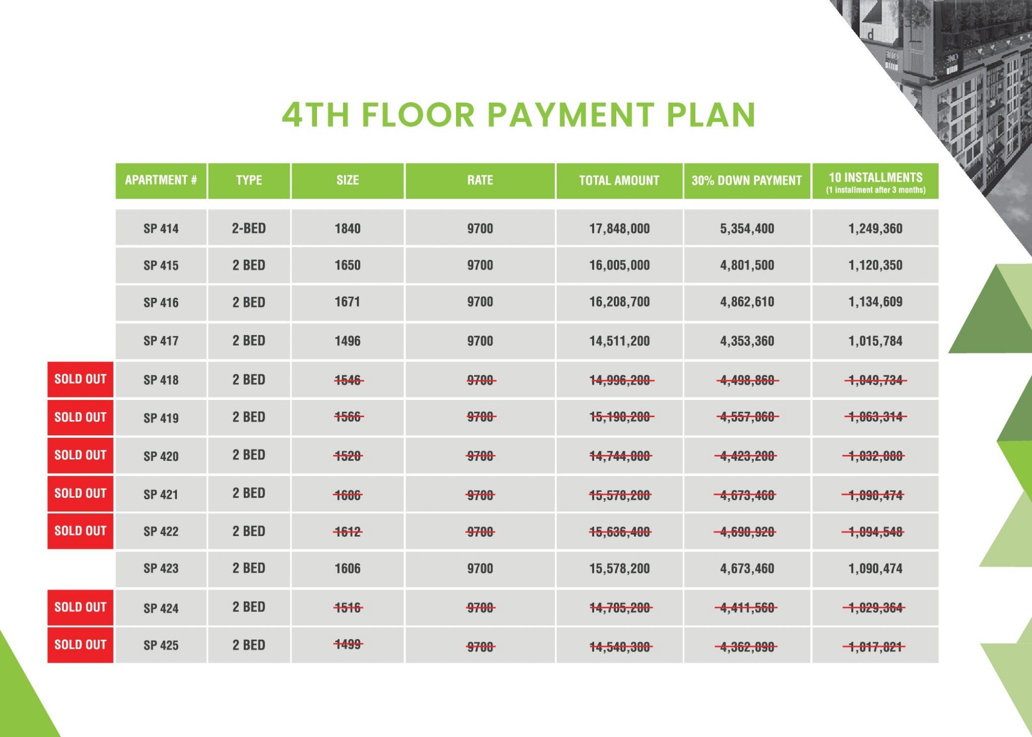 4th floor payment plan sky park one gulberg