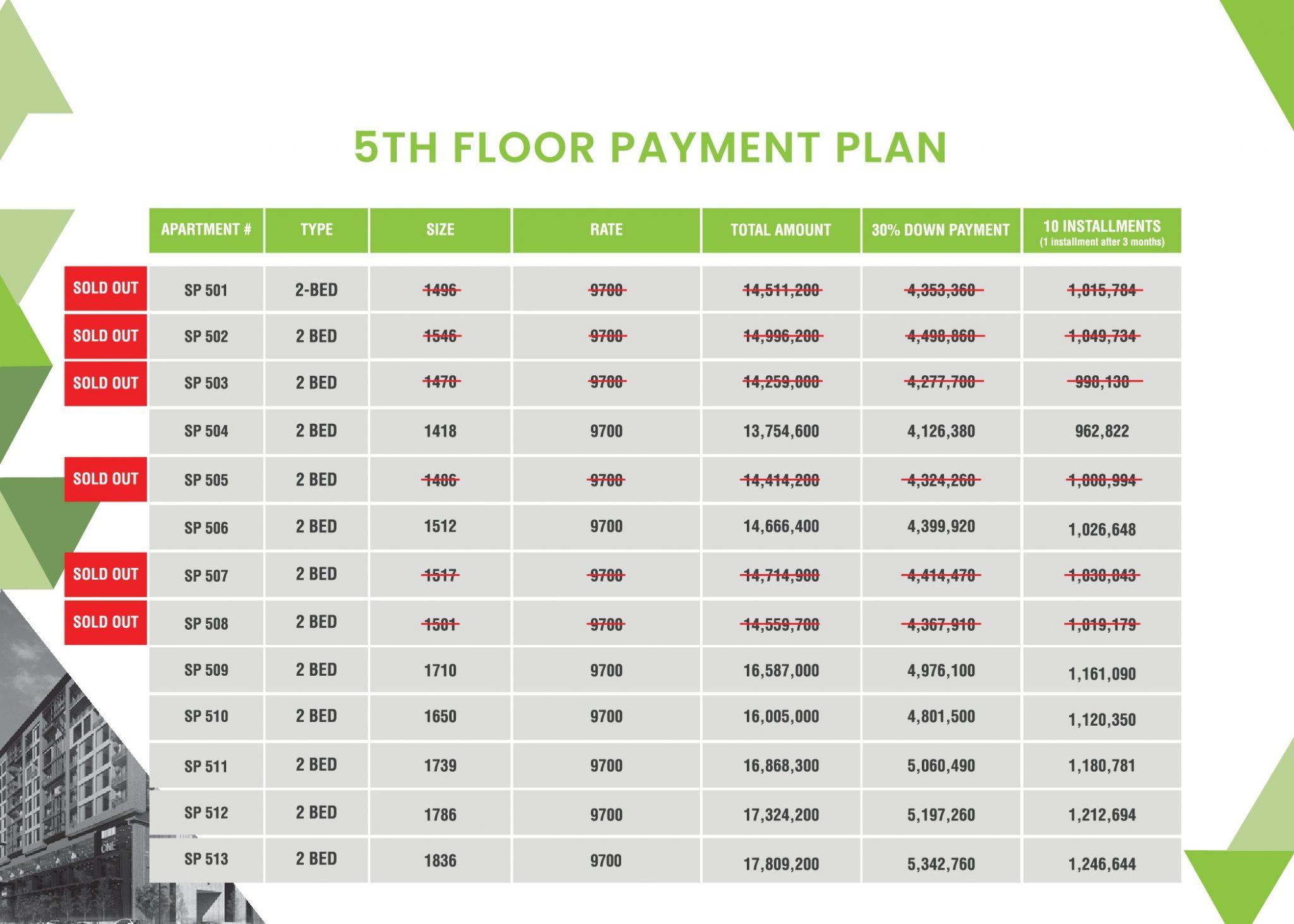 5th floor payment plan