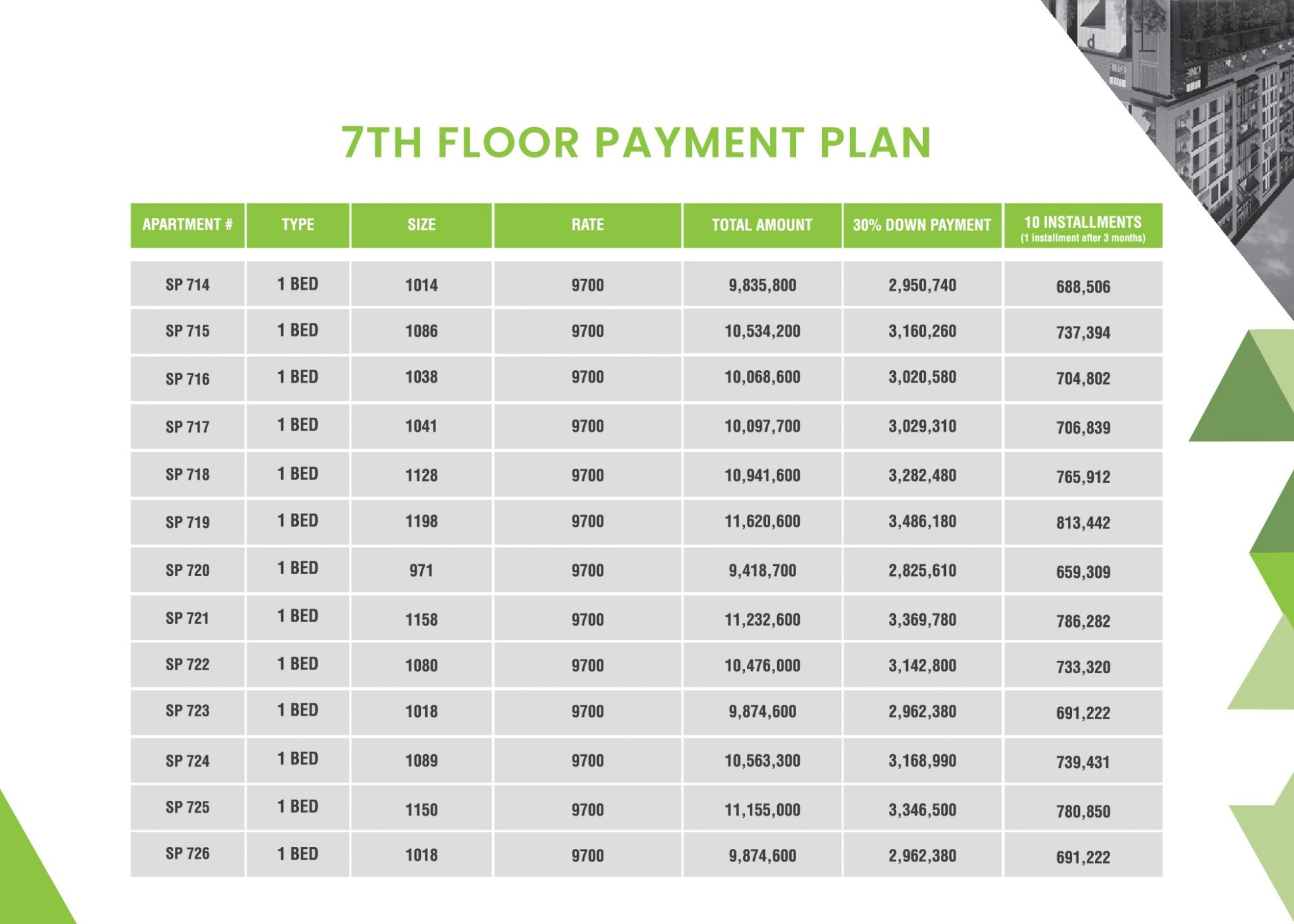 7th floor payment plan sky park one gulberg