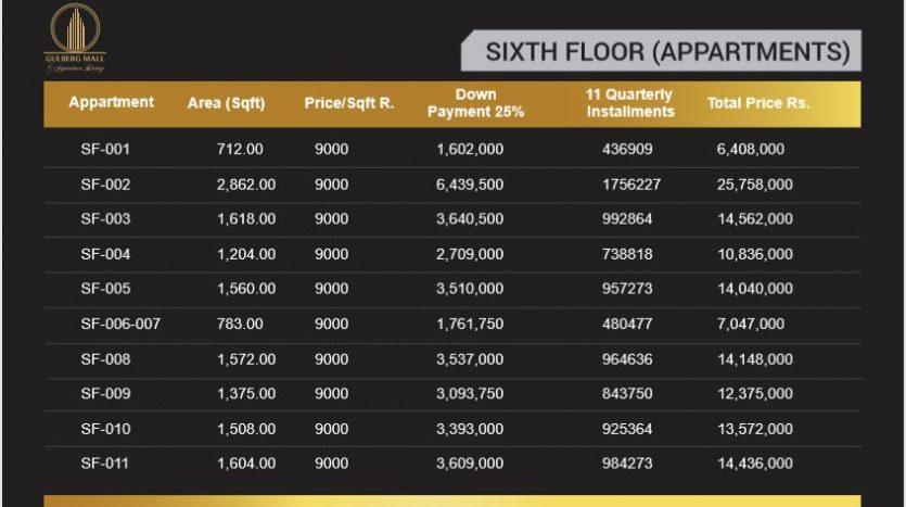 gulberg mall sixth floor prices