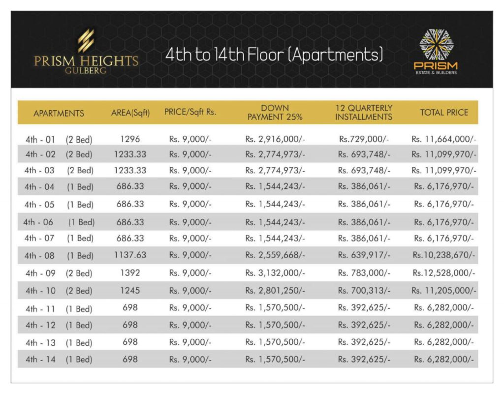 Forth To Fourteen Floor Payment Plan 01
