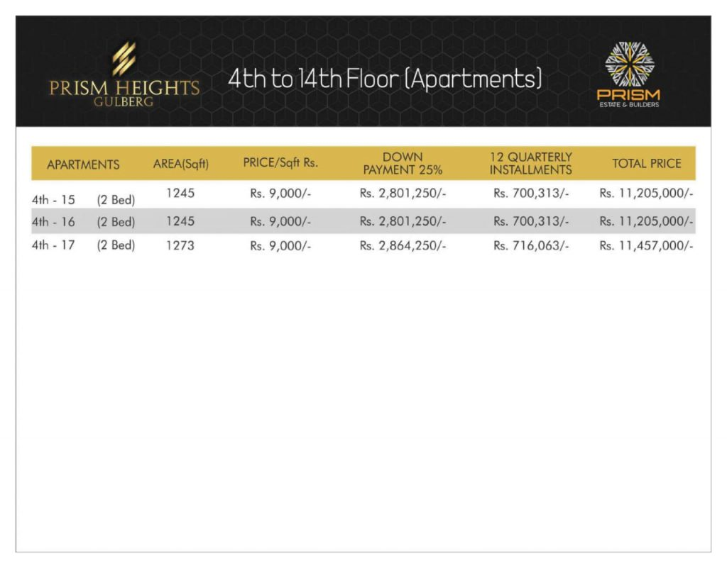 Forth To Fourteen Floor Payment Plan 02