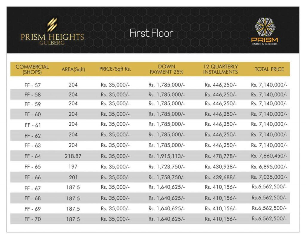 Prism heights gulberg First floor plan 05