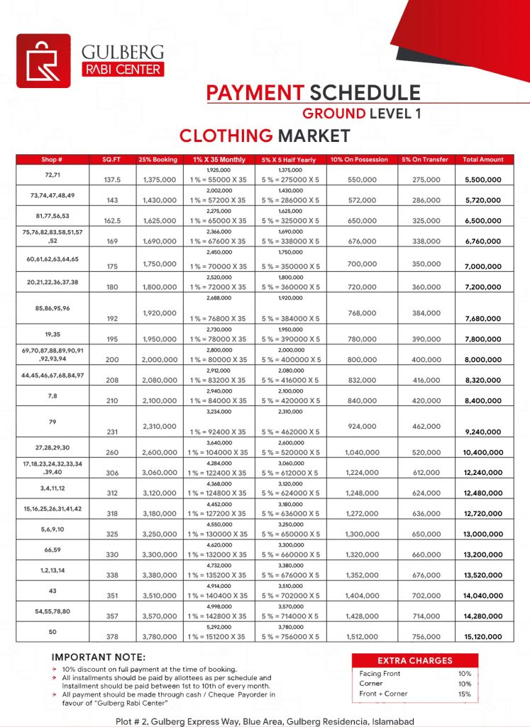 Payment Schedule Ground Level 1 - Clothing Market