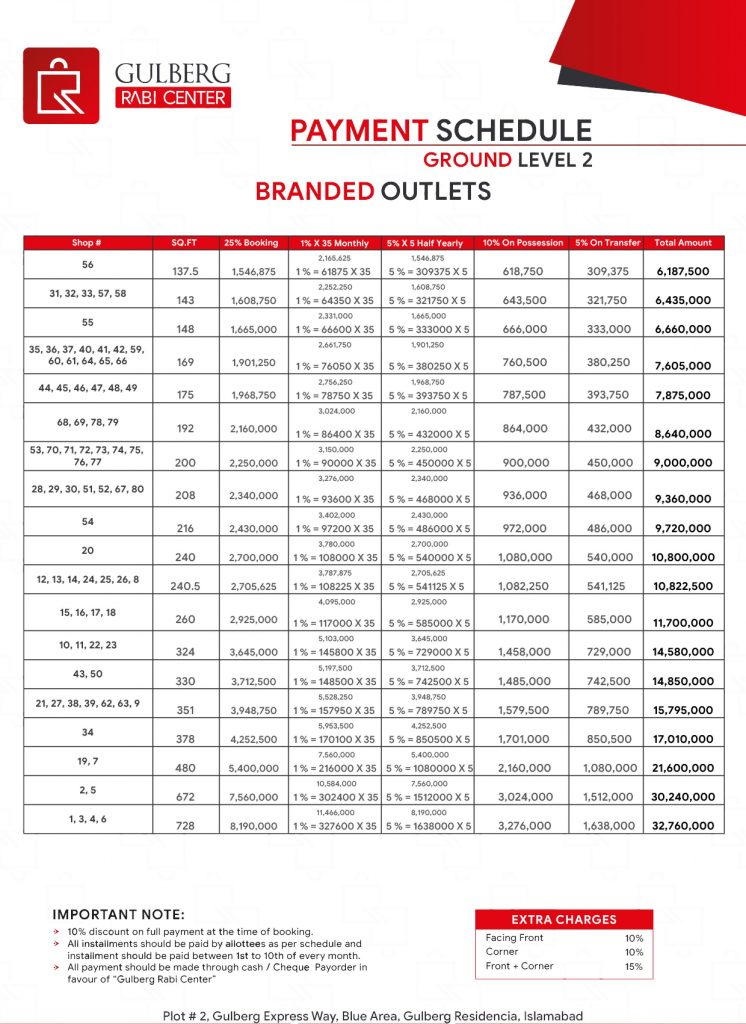 Payment Schedule Ground Level 2 - Branded Outlets