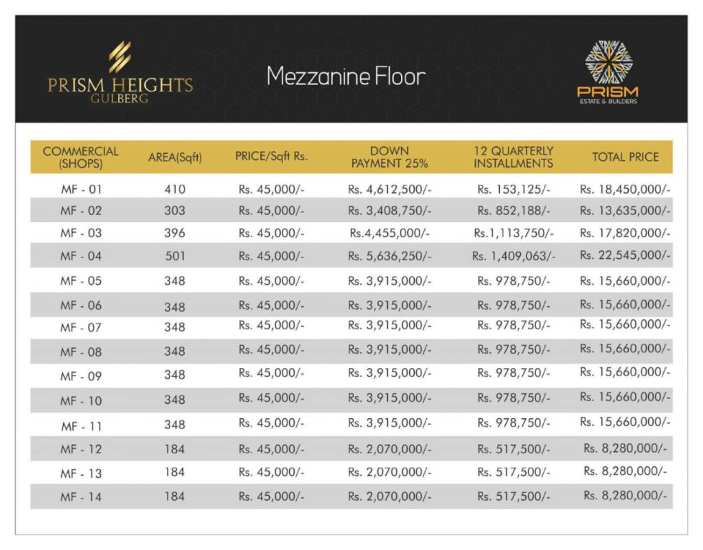 Prism heights gulberg Mezzanine floor plan 01