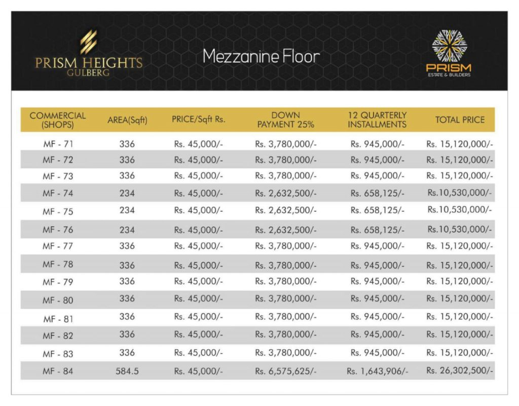 Prism heights gulberg Mezzanine floor plan 06