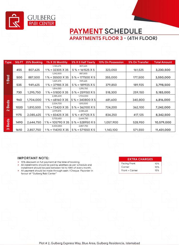 Payment Schedule Apartment Floor 3 - (Fourth Floor)
