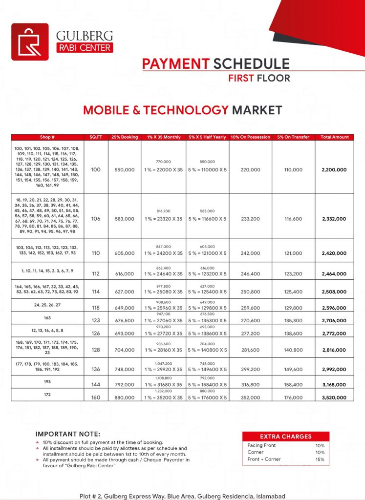 First Floor - Mobile & Technology Market